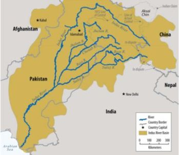 Indus system rivers
